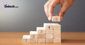 5-step-Goal-Setting-Framework-social-share