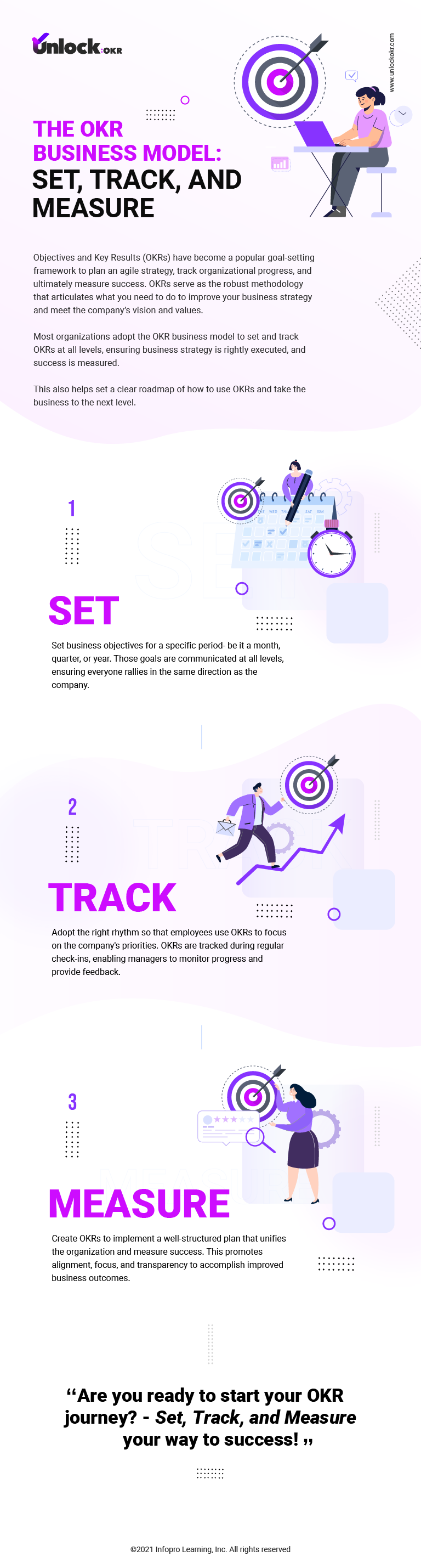 The-OKR-Business-Model_Set-Track-and-Measure